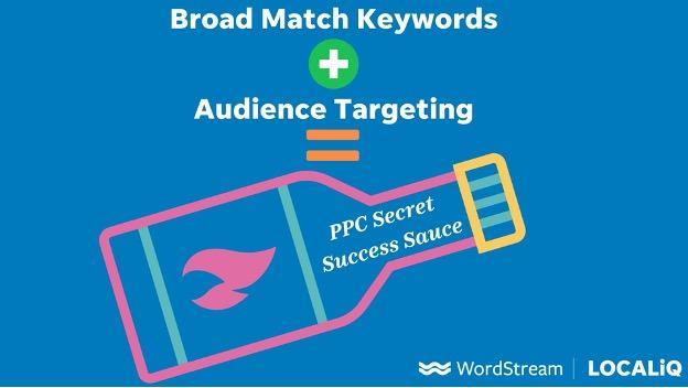 google-ads-broad-match-audience-targeting-secret-sauce